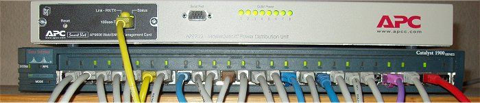 APC Powerswitch und Ethernet Switch